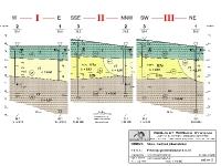 Przekrój geotechniczny podłoża - widoczna warstwa nienośnych torfów o miąższości do 2,1 m
